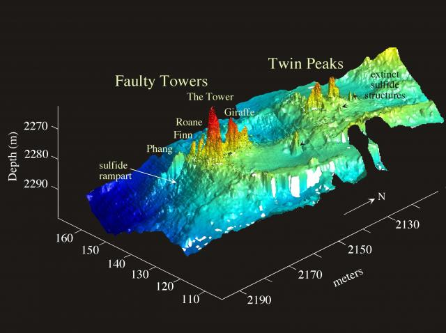 Sample Bathymetry